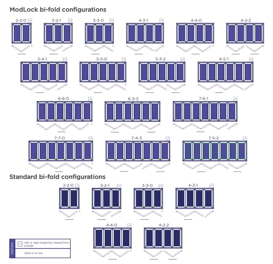 Full depiction of all bi-fold door configurations, including single and twin units.